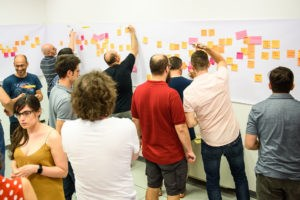 Eventstorming in action